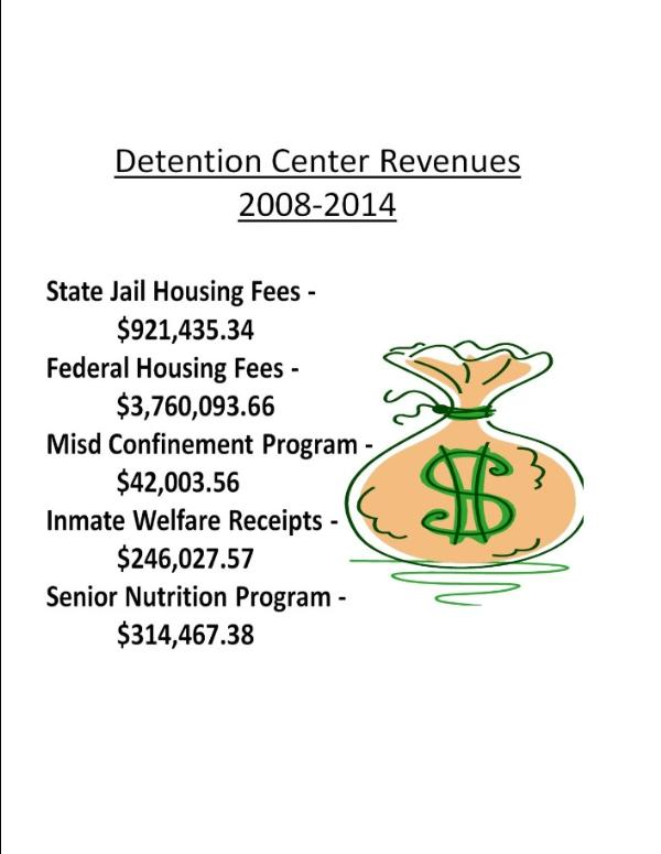 Image Depicting Detention Center Revenues 2008-2014